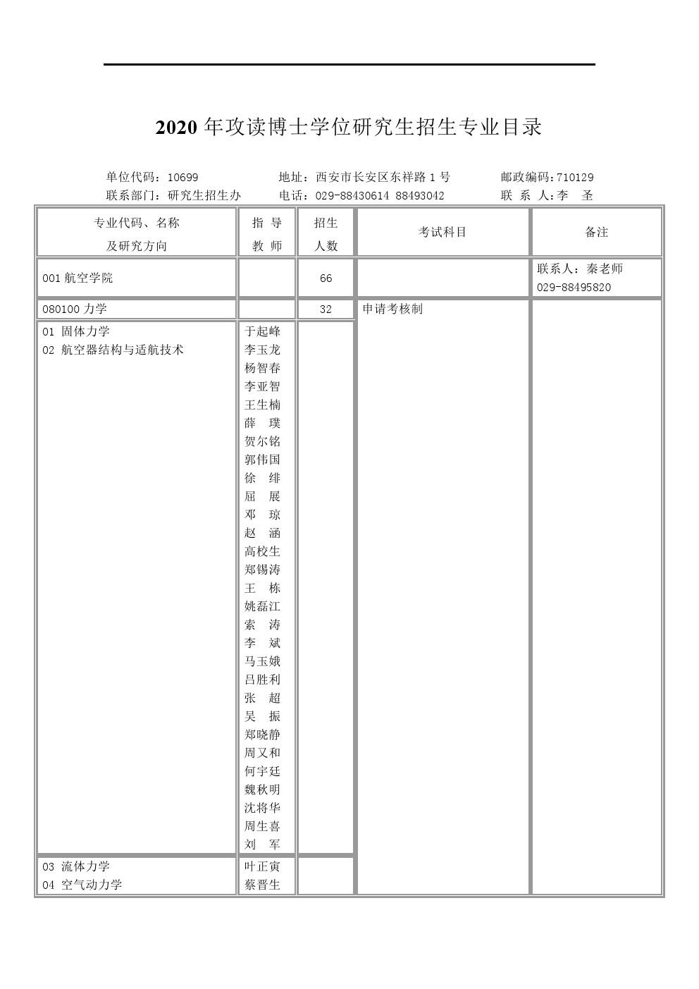 西北工业大学2020年博士研究生招生专业目录