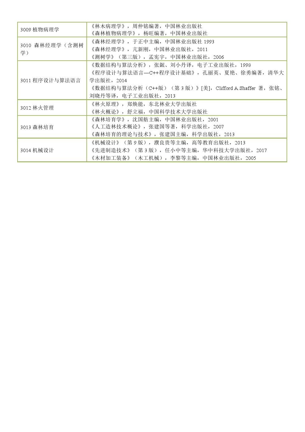 中国林业科学研究院2020年博士招生入学考试大纲及考博参考书