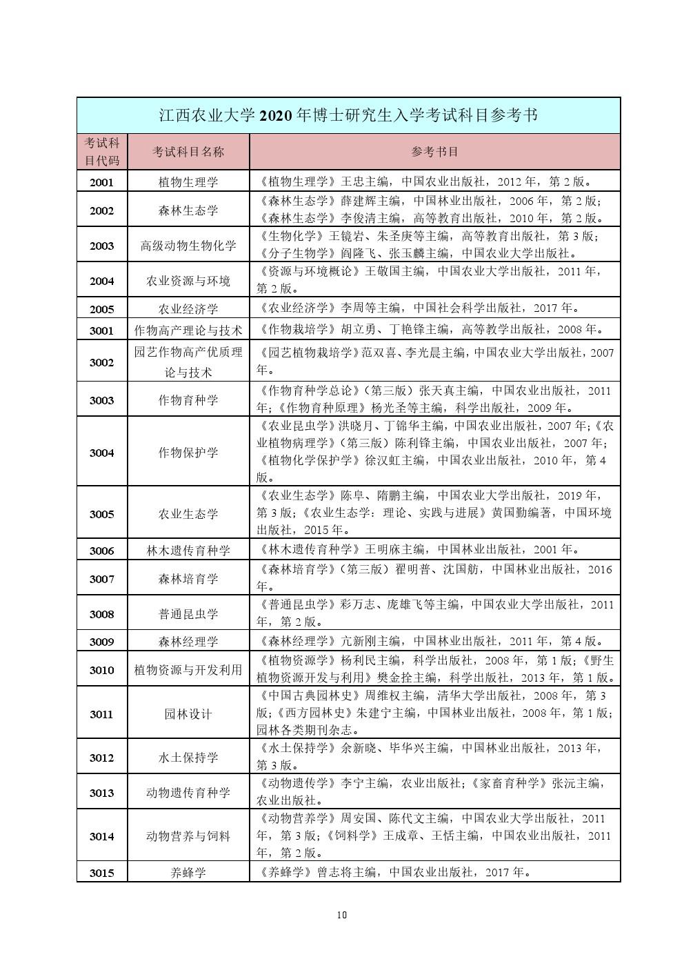 江西农业大学2020年博士研究生招生考博参考书目