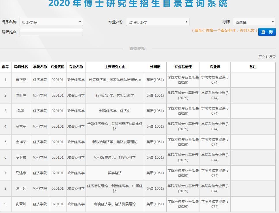 浙江大学2020年博士研究生招生专业目录