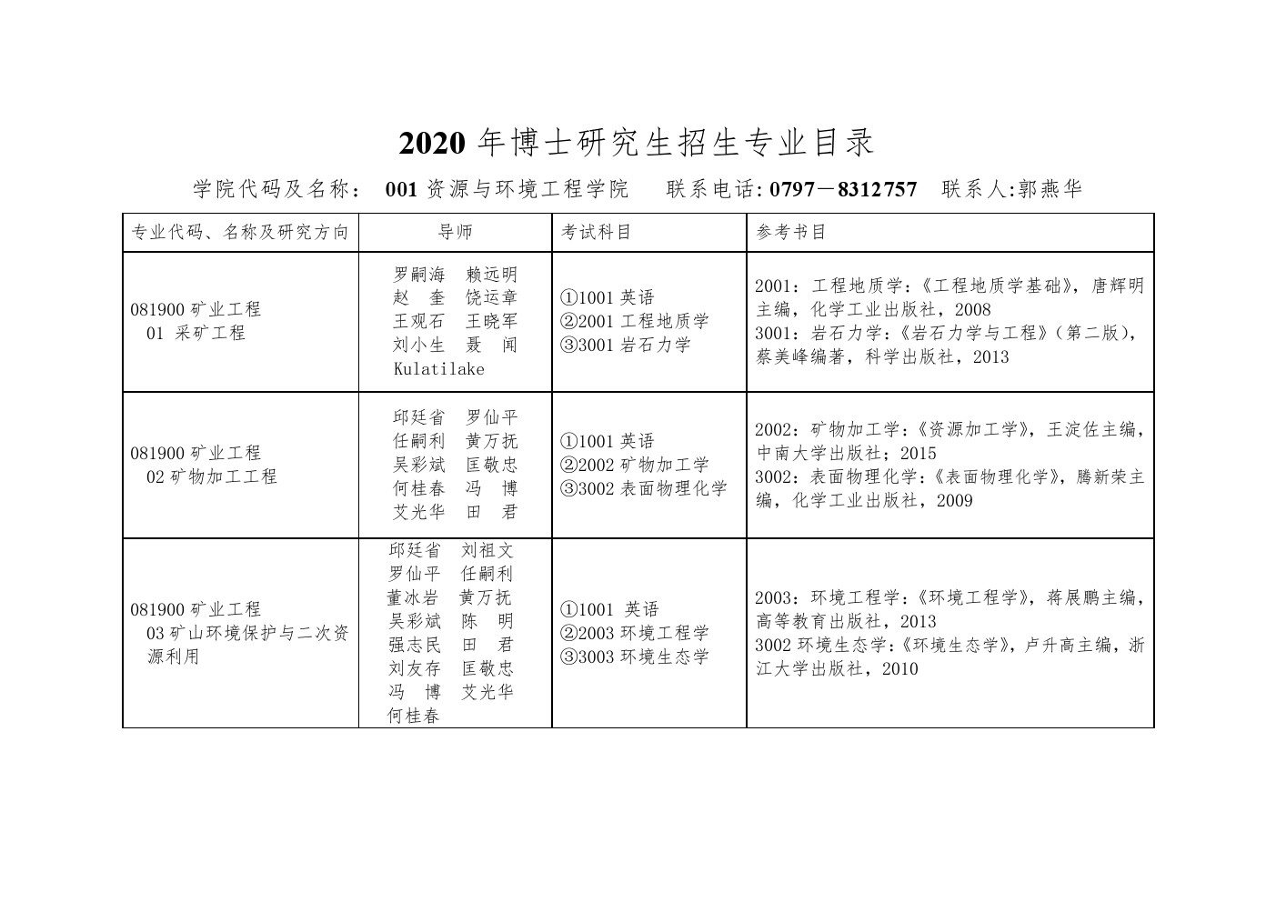 江西理工大学2020年博士研究生招生专业目录