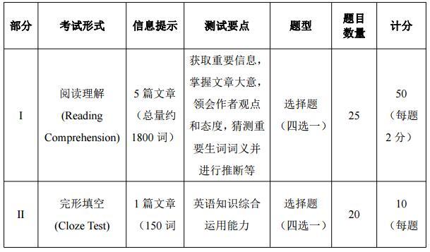 华慧考博英语培训