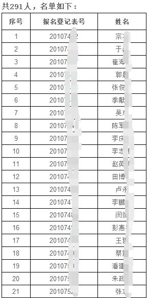 清华大学2020年创新领军工程博士招生三期综合考核名单