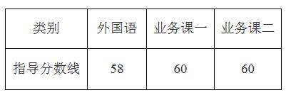 工业大学2020年Ag亚游国际集团次博士招生入学考试复试指导分数线