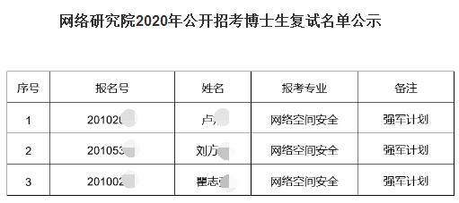 清华大学2020年网络科学与网络空间研究院考博复试名单
