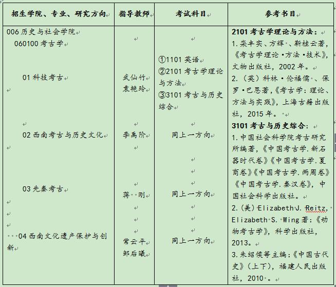 重庆师范大学2020年博士研究生招生专业目录及参考书目