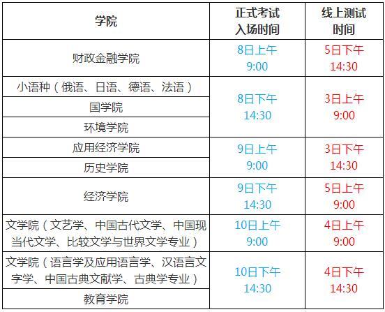 中国人民大学2020年博士研究生招生考试方案及考生应试指南