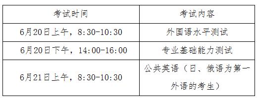 中国医Ag亚游国际集团学2020年博士研究生招生入学考试相关工作安排通知