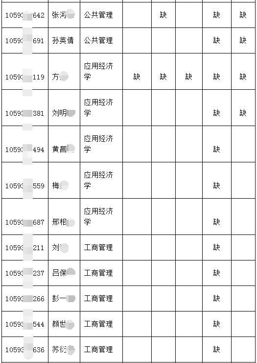 https://yjsc.gxu.edu.cn/info/1085/1240.htm