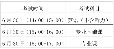 福建中医药大学2020年普通招考博士研究初试考生须知