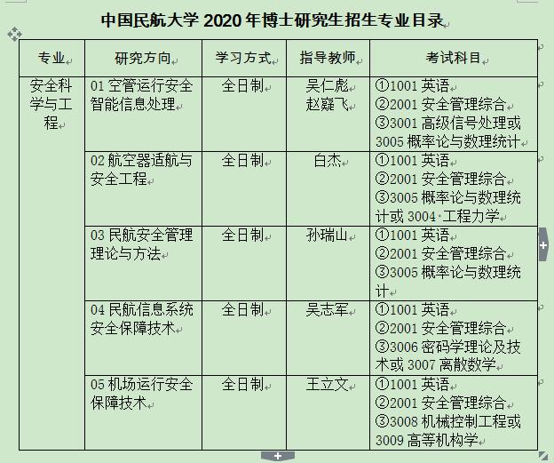 中国民航大学考博招生专业目录