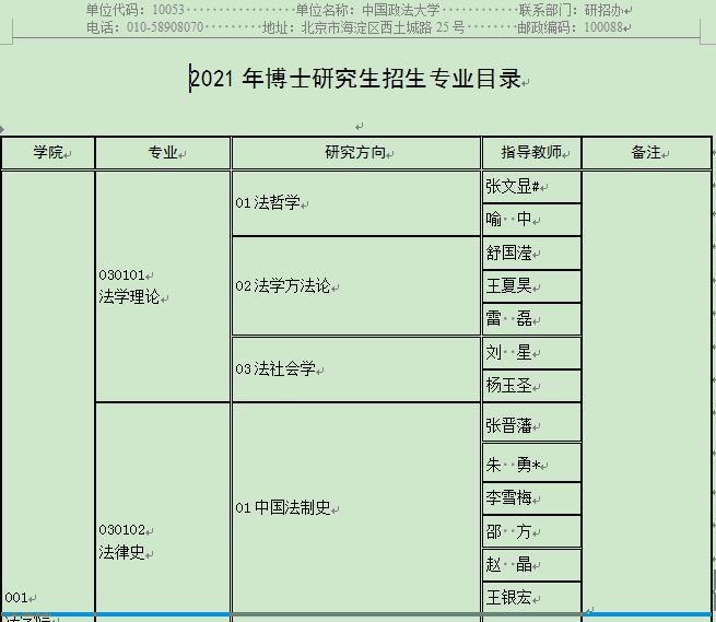 中国政法大学2021年博士研究生招生专业目录