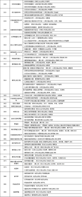 长安大学2021年博士研究生入学考试参考书目