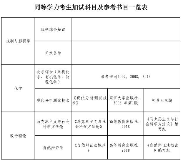 山西师范大学2021年博士研究生入学考试参考书目