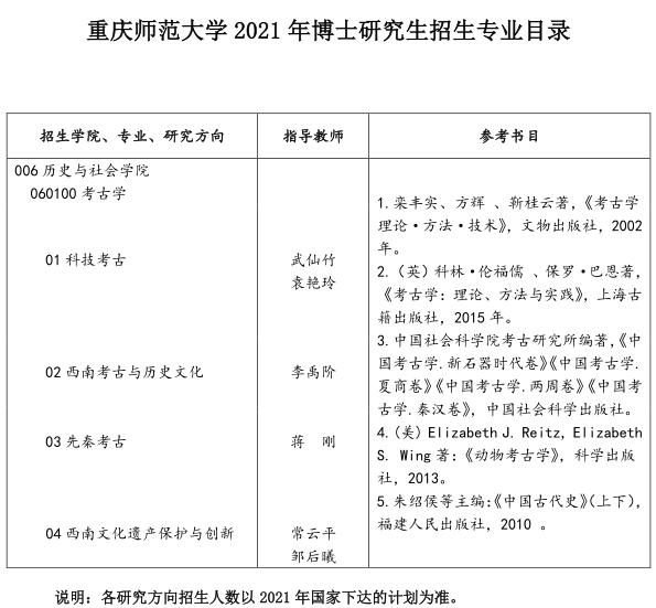 重庆师范大学2021年博士研究生招生专业目录