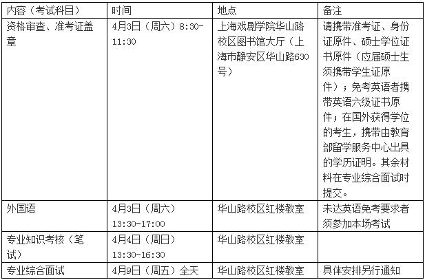 上海戏剧学院2021年博士研究生(申请-考核制)考生复试安排及名单
