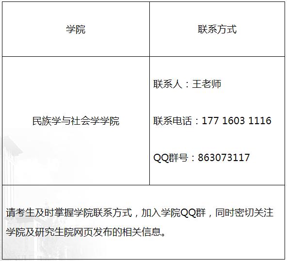 青海民族大学2021年民族学博士研究生招生考试工作学院联系方式