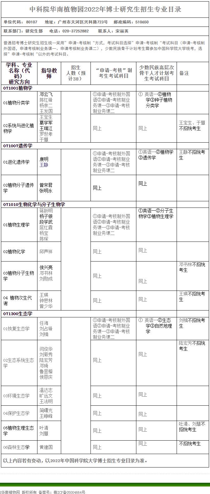 中国科学院华南植物园2022年博士研究生招生专业目录